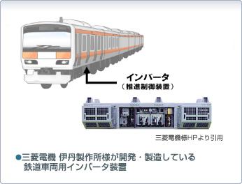 交通システムメーカーの3Dソリューション導入事例(三菱電機株式会社 ...