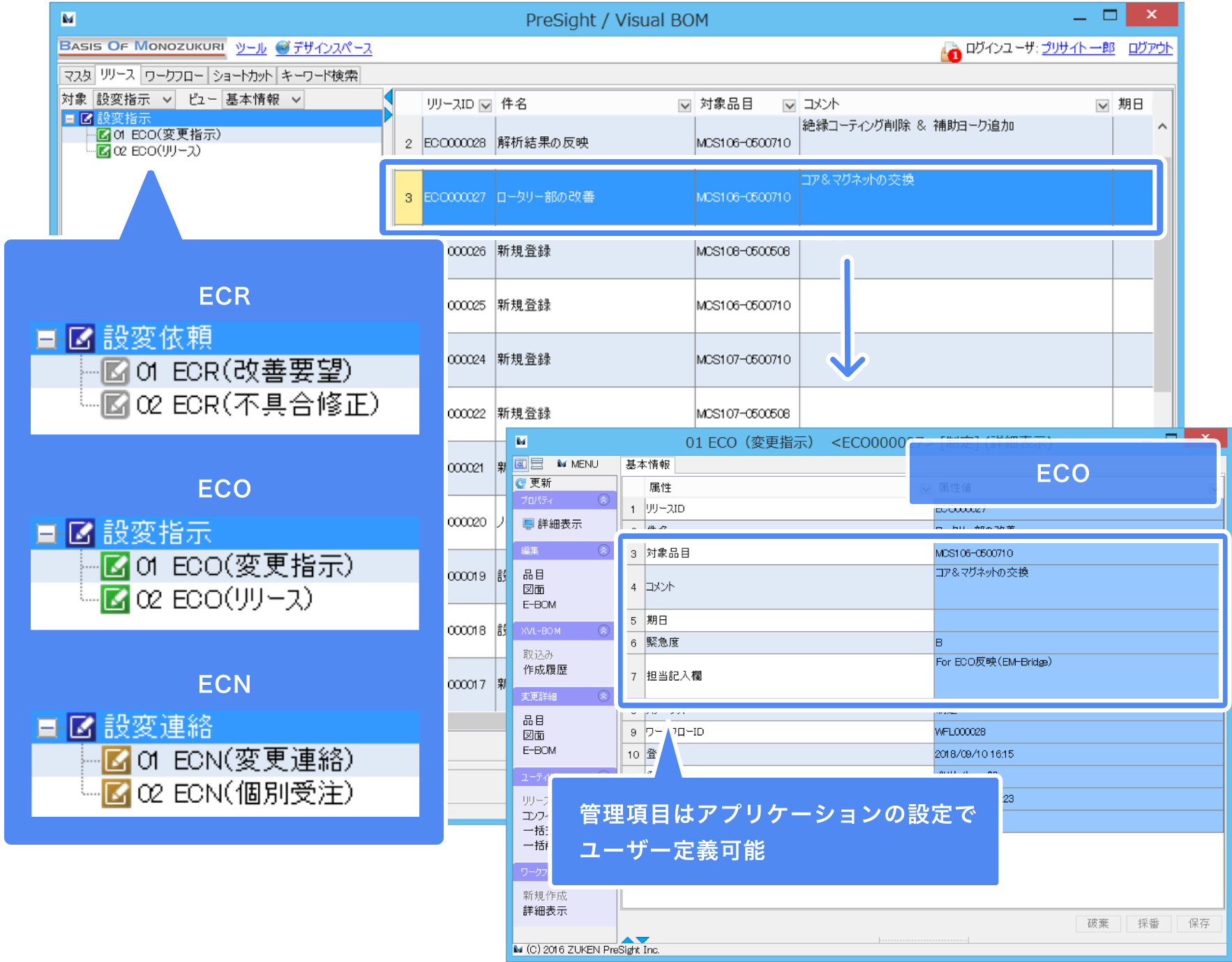 VisualBOMのECR・ECO・ECN