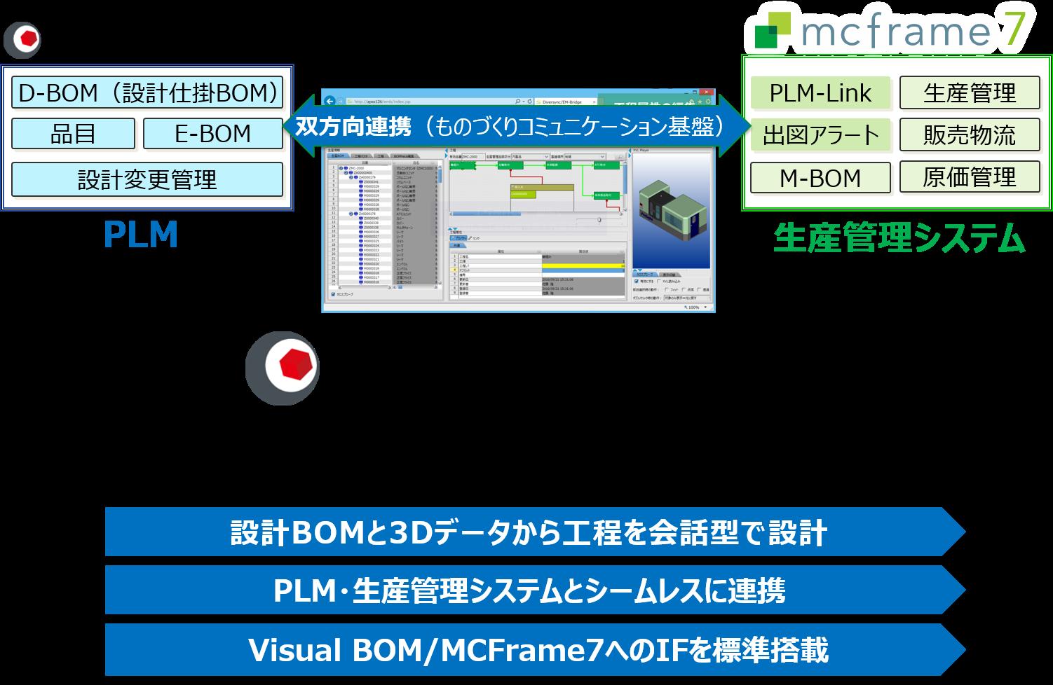 EM-Bridge_Image.png