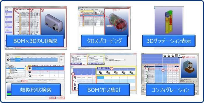 Visual BOM 主な機能