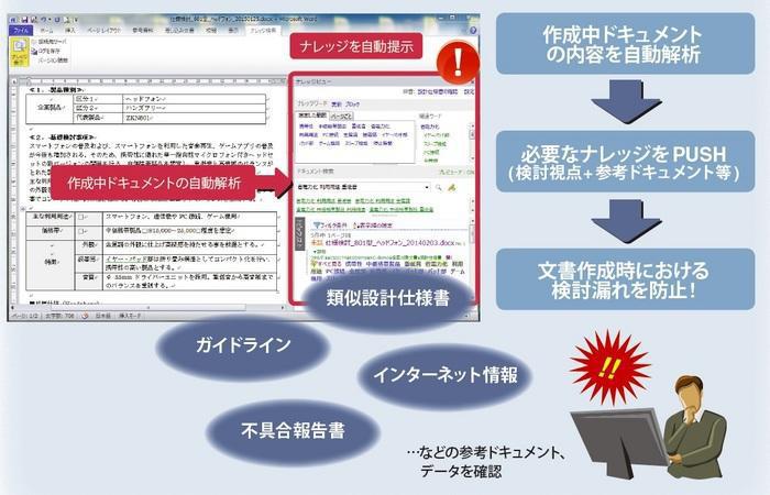 Knowledge Explorer 自動でナレッジを提示するプロセス